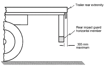 Diagram showing a side view of a trailer with measurements and descriptions.