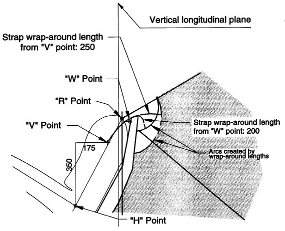 Diagram showing Enlarged Side View of Strap Wrap-around Area, User-ready Tether Anchorage Location with measurements and descriptions.