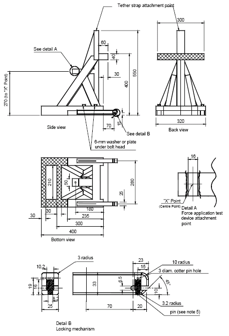 Diagram showing Side, Back and Bottom View of the Static Force Application Test Device for Strength Requirements Test with measurements and descriptions.