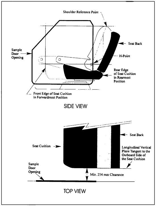 Diagram showing the Door Clearance with measurements and descriptions
