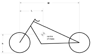 Diagram showing the Side View of a Motor Tricycle with measurements and descriptions.
