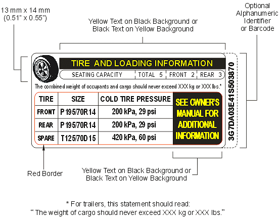 Symbol showing a Vehicle Tire and Loading Information Placard, Unilingual English Example with descriptions and measurements as per MVSR S110(2)(b).