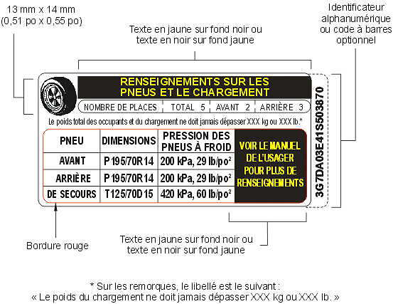 Symbol showing a Vehicle Tire and Loading Information Placard, Unilingual French Example with descriptions and measurements as per MVSR S110(2)(b).