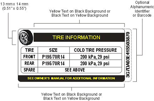 Symbol showing Tire Inflation Pressure Label, Unilingual English Example with descriptions and measurements as per MVSR S110(2)(b).