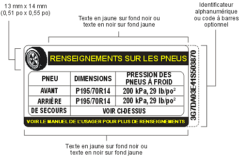Symbol showing Tire Inflation Pressure Label, Unilingual French Example with descriptions and measurements as per MVSR S110(2)(b).