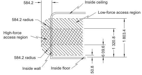 Diagram showing the Side Emergency Exit with measurements and descriptions.