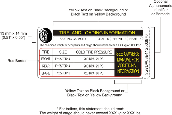 Figure showing a unilingual English example of a vehicle placard displaying the information required by paragraph 110(2)(b).