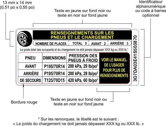 Figure showing a unilingual French example of a vehicle placard displaying the information required by paragraph 110(2)(b).