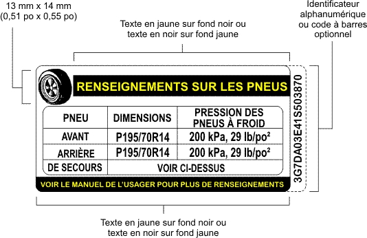 Figure showing a unilingual French example of a tire inflation pressure label displaying the information required by paragraph 110(2)(b).
