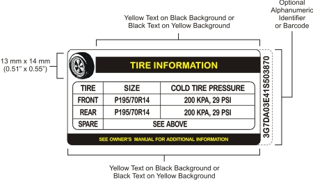 Figure showing a unilingual English example of a tire inflation pressure label displaying the information required by paragraph 110(2)(b).