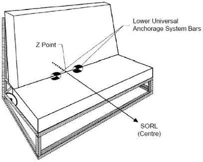 Diagram of Three-dimensional Schematic View of Standard Seat Assembly Indicating Location of Lower Universal Anchorage System with specifications.