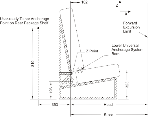 Diagram of Side View of Standard Seat Assembly Indicating Location of Lower Universal Anchorage System with measurements and specifications.